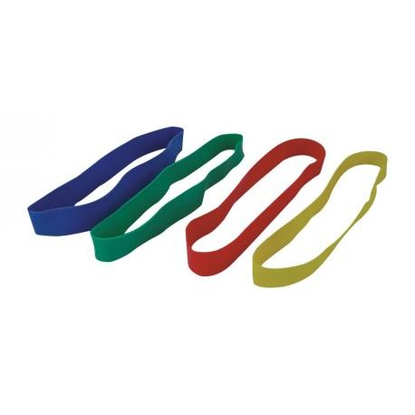 Tone-loop Ленты сопротивления